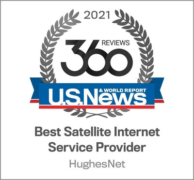 HughesNet was named Best Satellite Internet Service Provider of 2021 by U.S. News & World Report.