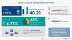 Corporate Training Market   Adobe Inc. & Cisco Systems Inc. emerge as Key Contributors to Growth 17000 + Technavio Reports